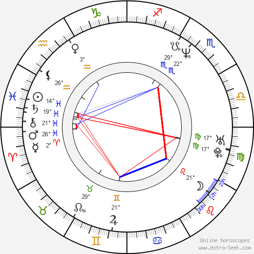 Andrei Toader birth chart, biography, wikipedia 2019, 2020