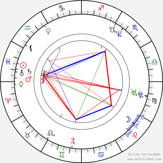 Andrei Toader birth chart, Andrei Toader astro natal horoscope, astrology