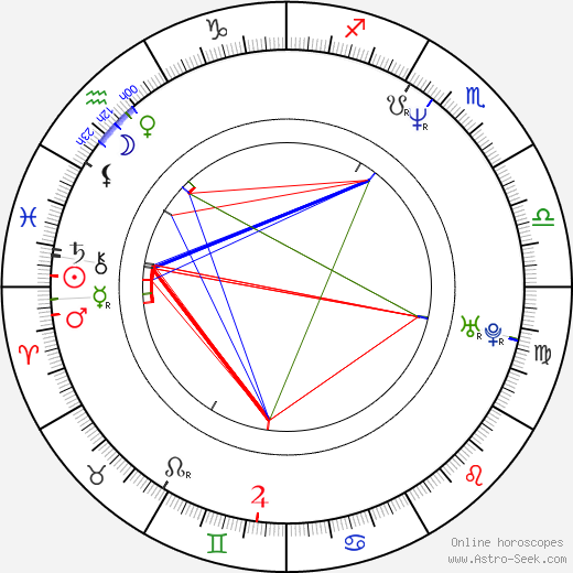 Anne Will birth chart, Anne Will astro natal horoscope, astrology