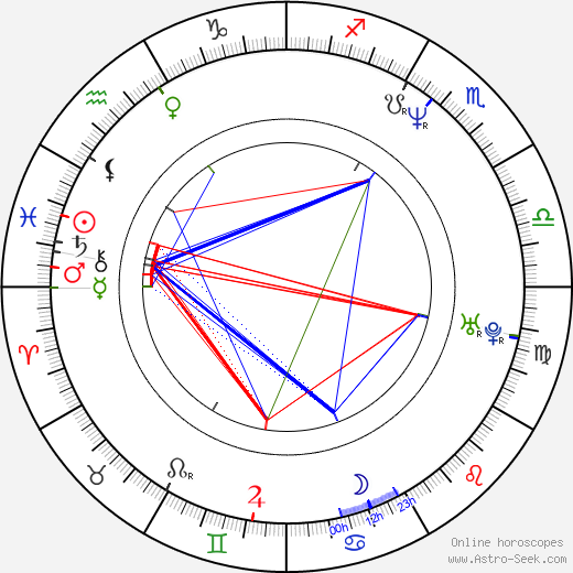Anu Sinisalo birth chart, Anu Sinisalo astro natal horoscope, astrology