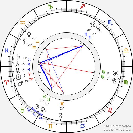Bari Pearlman birth chart, biography, wikipedia 2020, 2021
