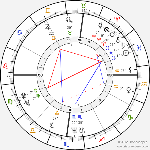 Brendan Canty birth chart, biography, wikipedia 2018, 2019