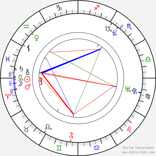 pallas astrology transit