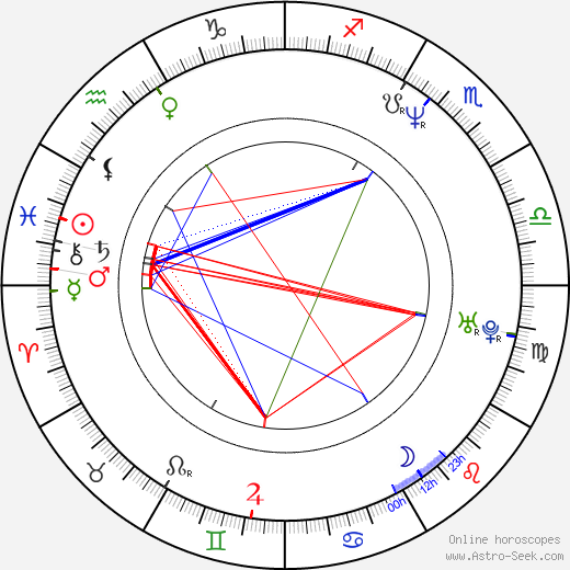 Daniela Amavia tema natale, oroscopo, Daniela Amavia oroscopi gratuiti, astrologia