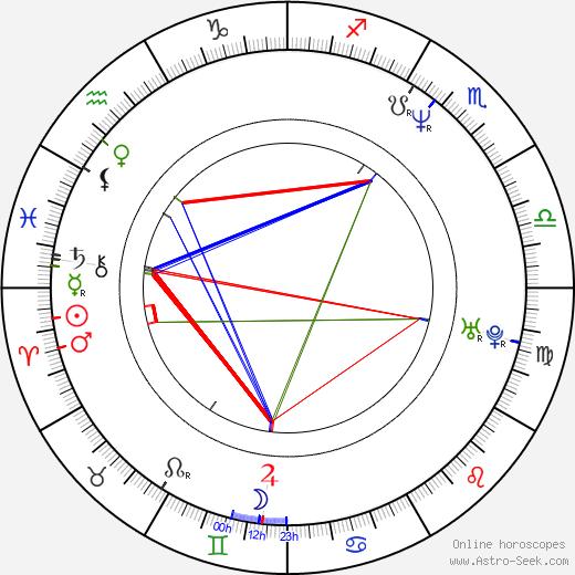 Darcy Laurie tema natale, oroscopo, Darcy Laurie oroscopi gratuiti, astrologia