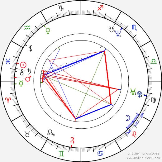 Elaine Lui birth chart, Elaine Lui astro natal horoscope, astrology