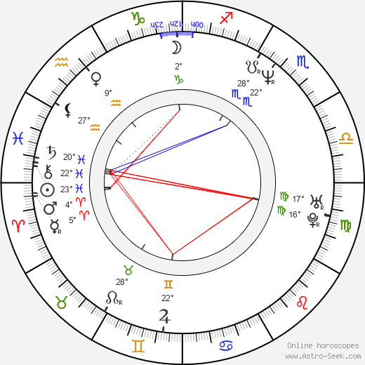 Elise Neal birth chart, biography, wikipedia 2019, 2020