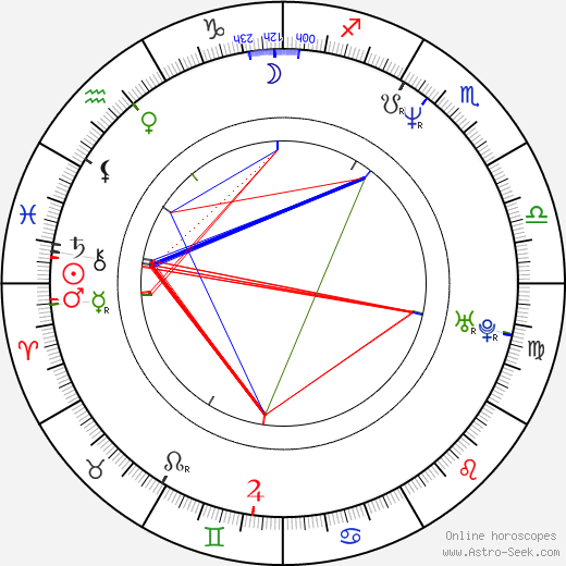 Elise Neal astro natal birth chart, Elise Neal horoscope, astrology