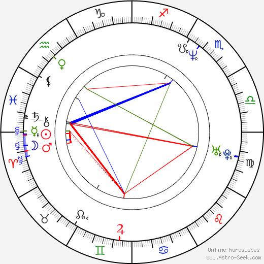 Eric Bruskotter birth chart, Eric Bruskotter astro natal horoscope, astrology