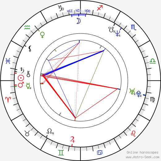 Gary Anthony Williams birth chart, Gary Anthony Williams astro natal horoscope, astrology