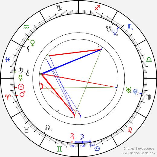Halldóra Björnsdóttir astro natal birth chart, Halldóra Björnsdóttir horoscope, astrology