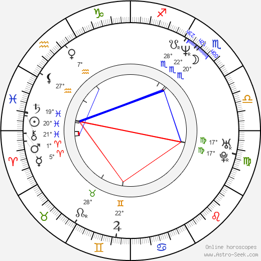 Hana Czivisová birth chart, biography, wikipedia 2019, 2020