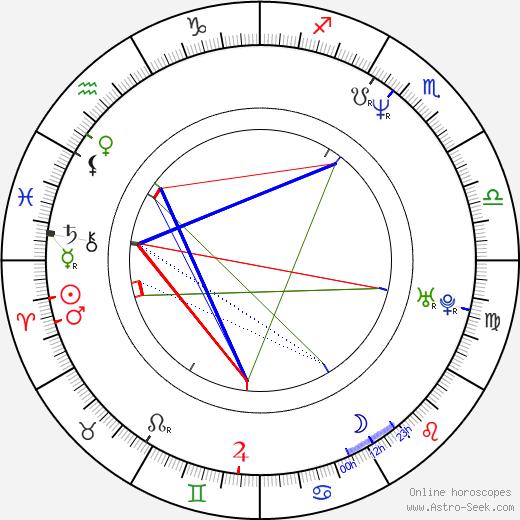 Igor Veichtaguin birth chart, Igor Veichtaguin astro natal horoscope, astrology