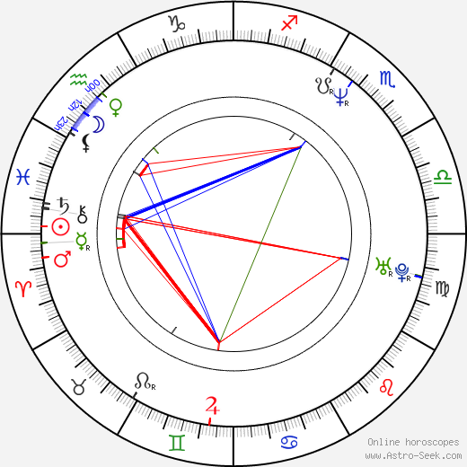 Jerry Cantrell astro natal birth chart, Jerry Cantrell horoscope, astrology