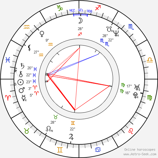Jonas Elmer birth chart, biography, wikipedia 2018, 2019
