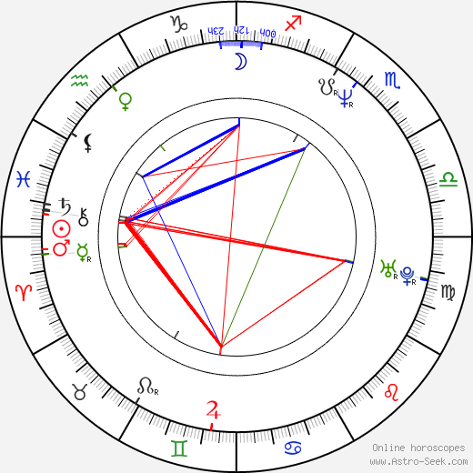Jonas Elmer astro natal birth chart, Jonas Elmer horoscope, astrology