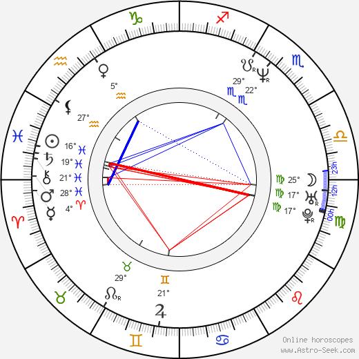 Joy Tanner birth chart, biography, wikipedia 2020, 2021