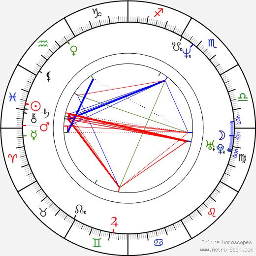 Joy Tanner birth chart, Joy Tanner astro natal horoscope, astrology
