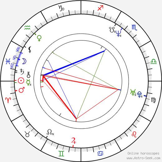 Kenji Kamiyama tema natale, oroscopo, Kenji Kamiyama oroscopi gratuiti, astrologia
