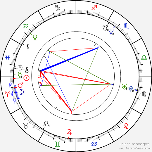 Marin Hinkle tema natale, oroscopo, Marin Hinkle oroscopi gratuiti, astrologia