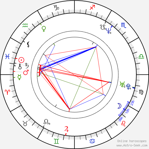 Michael Irvin birth chart, Michael Irvin astro natal horoscope, astrology