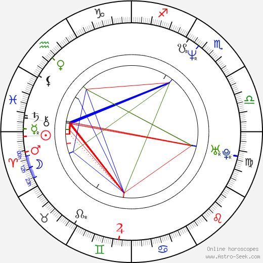 Paul Mota tema natale, oroscopo, Paul Mota oroscopi gratuiti, astrologia