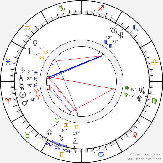 Paula Trickey birth chart, biography, wikipedia 2018, 2019