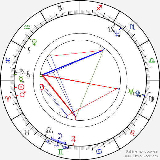 Paula Trickey astro natal birth chart, Paula Trickey horoscope, astrology