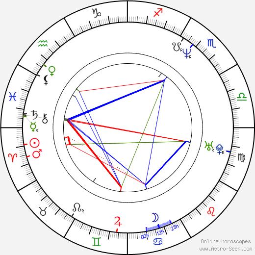 Philippe Lellouche день рождения гороскоп, Philippe Lellouche Натальная карта онлайн