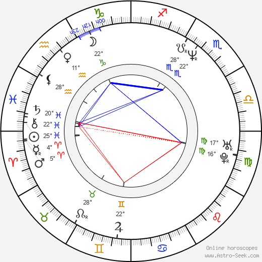 Robert Ninkiewicz birth chart, biography, wikipedia 2020, 2021