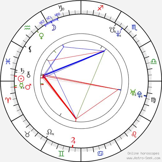 Rodney Peete день рождения гороскоп, Rodney Peete Натальная карта онлайн