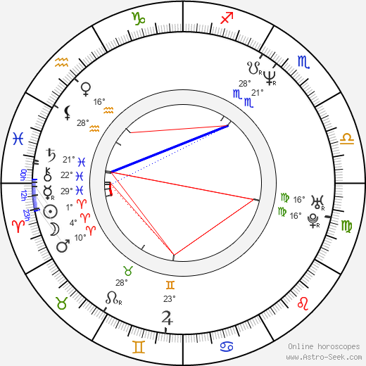 Samantha Robson birth chart, biography, wikipedia 2016, 2017