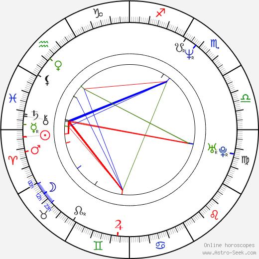 Satoshi Nikaido birth chart, Satoshi Nikaido astro natal horoscope, astrology