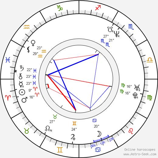 Stephen Gevedon birth chart, biography, wikipedia 2019, 2020