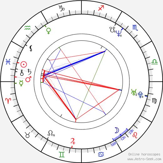Steve Bastoni tema natale, oroscopo, Steve Bastoni oroscopi gratuiti, astrologia