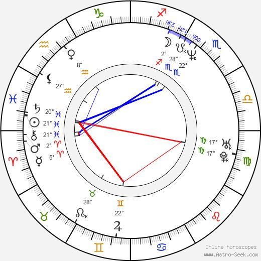 Suleiman Kerimov birth chart, biography, wikipedia 2019, 2020