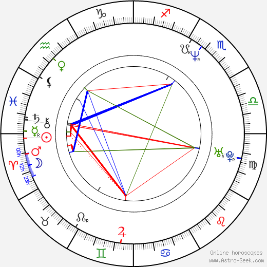 Tom Petch tema natale, oroscopo, Tom Petch oroscopi gratuiti, astrologia