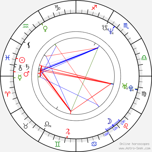 Tomáš Kotora birth chart, Tomáš Kotora astro natal horoscope, astrology