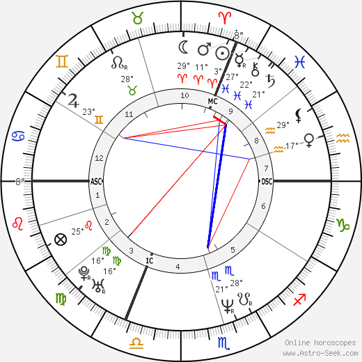 Valerie Lang birth chart, biography, wikipedia 2019, 2020