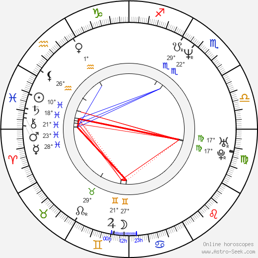 Zack Snyder birth chart, biography, wikipedia 2019, 2020