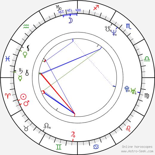 Andreas Brucker astro natal birth chart, Andreas Brucker horoscope, astrology