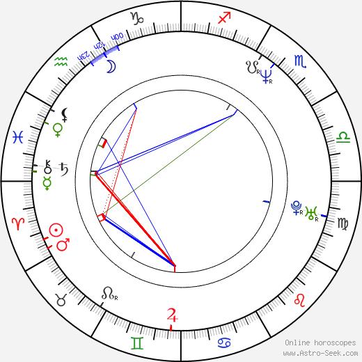 Энди Найман Andy Nyman день рождения гороскоп, Andy Nyman Натальная карта онлайн
