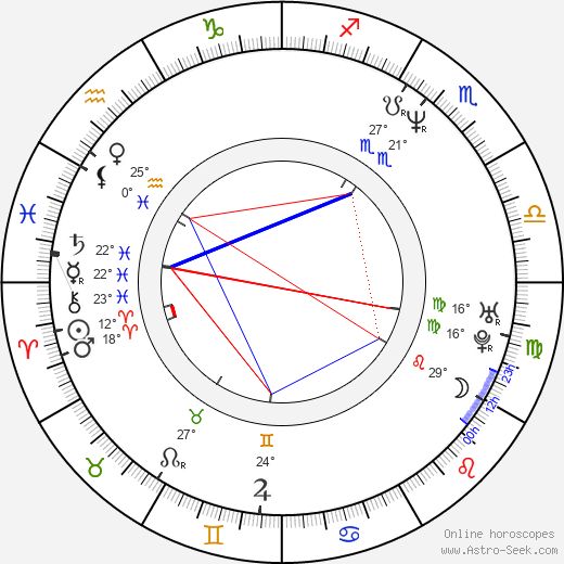 Athina Rachel Tsangari birth chart, biography, wikipedia 2018, 2019