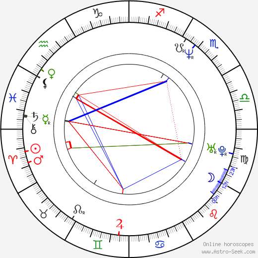 Athina Rachel Tsangari tema natale, oroscopo, Athina Rachel Tsangari oroscopi gratuiti, astrologia