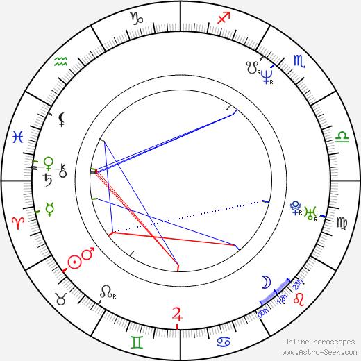 Audrius Stonys tema natale, oroscopo, Audrius Stonys oroscopi gratuiti, astrologia