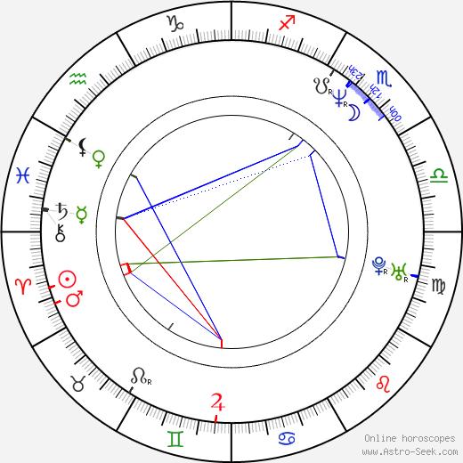 Bärbel Strecker birth chart, Bärbel Strecker astro natal horoscope, astrology