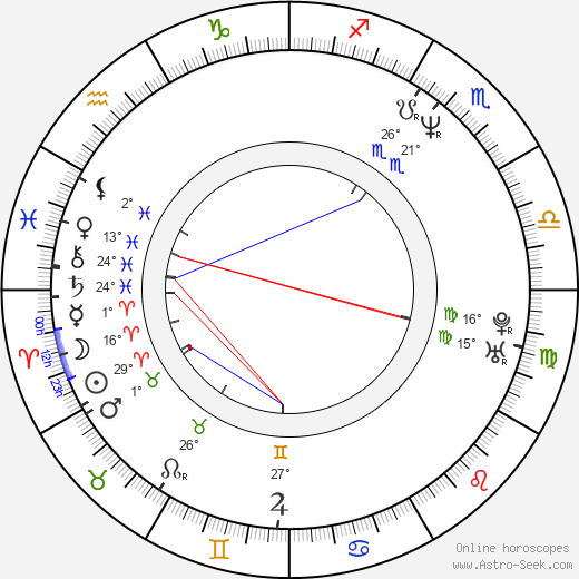 Benoît David birth chart, biography, wikipedia 2017, 2018