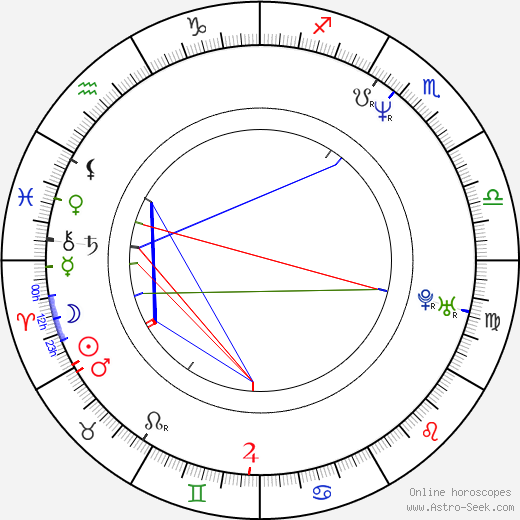 Benoît David astro natal birth chart, Benoît David horoscope, astrology