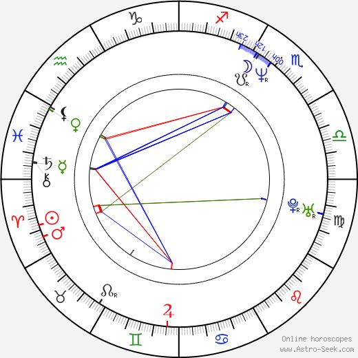 Bobby Ologun tema natale, oroscopo, Bobby Ologun oroscopi gratuiti, astrologia