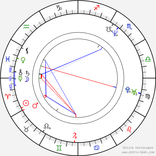 Catrin Striebeck astro natal birth chart, Catrin Striebeck horoscope, astrology